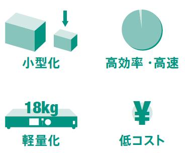 SiC/GaNを活用して、小型化/高効率・高速/軽量化/低コストを実現