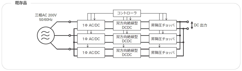 既存の回生型直流電源のシステム構成のブロック図