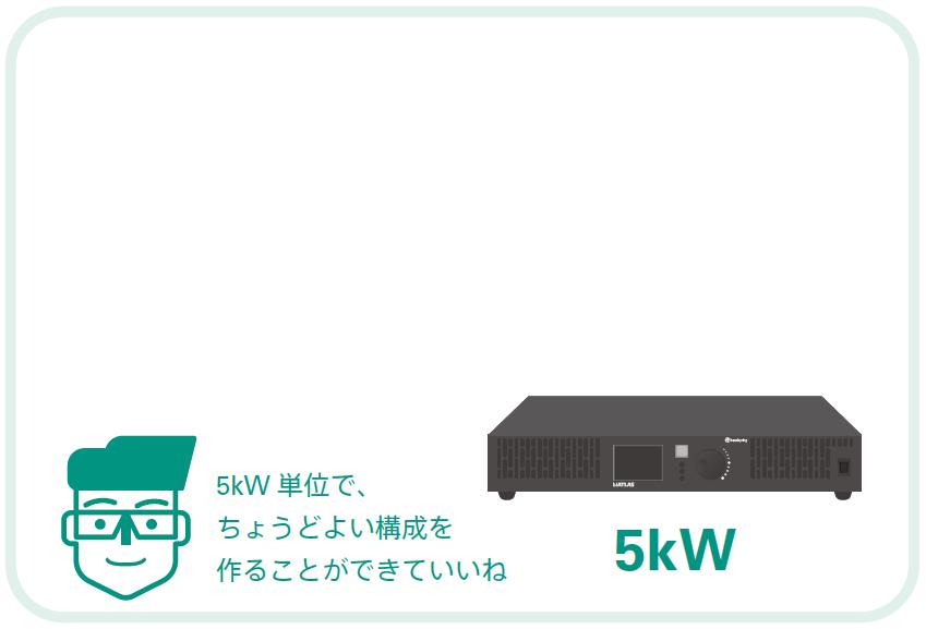 ヘッドスプリングの直流回生電源biATLAS-Dは5kW単位で様々な環境にちょうどよい構成が可能