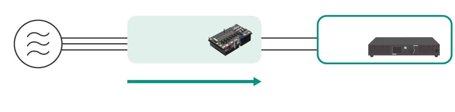 6kWのACDCコンバータ開発に直流回生電源biATLASを使う場合の評価システム構成図