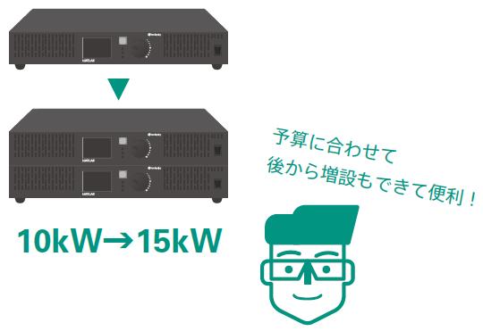 ヘッドスプリングの直流回生電源biATLAS-Dなら、例えば10kWを15kWに増設したり、後から1000V対応に拡張したりが可能