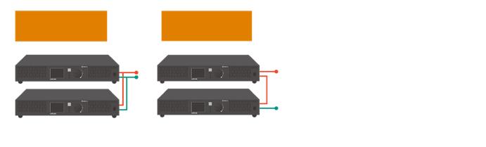 直流回生電源biATLAS-D:直列オプションも入り、10kWで直列も並列も可能なコンパチブル製品