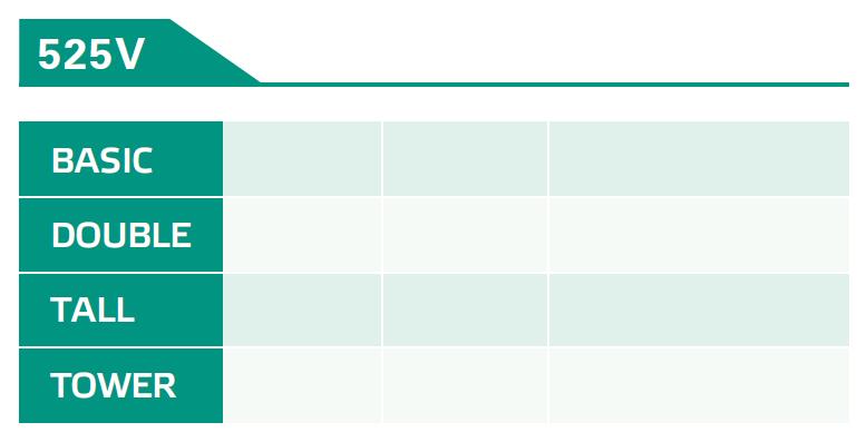 525Vパッケージ:性能比較表:出力容量、重量、出力最大電圧、出力最大電流