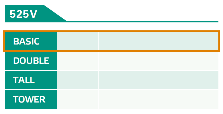 525Vパッケージ:性能比較表:出力容量、重量、出力最大電圧、出力最大電流Basic枠