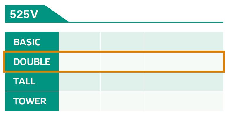 525Vパッケージ:性能比較表:出力容量、重量、出力最大電圧、出力最大電流Double枠