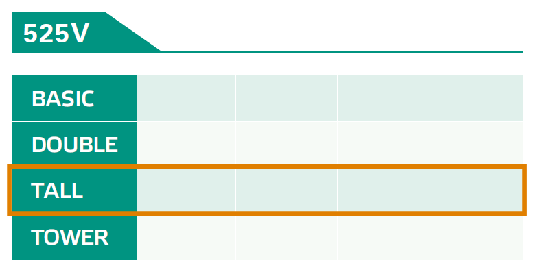 525Vパッケージ:性能比較表:出力容量、重量、出力最大電圧、出力最大電流Tall枠