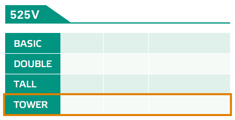 525Vパッケージ:性能比較表:出力容量、重量、出力最大電圧、出力最大電流Tower枠