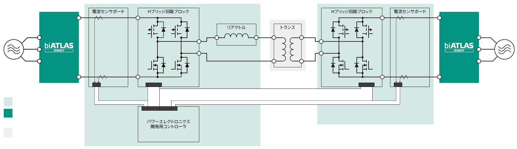 Dual Active Bridge(DAB)回路方式の絶縁DCDCコンバータ構成システム図