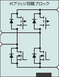 ラピッドプロトタイピングツールbiRAPID_Hブリッジ回路ブロック