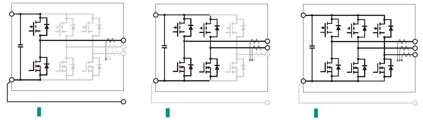 ヘッドスプリングのSiC実験セットで実現可能な回路方式:チョッパーDCDC、フルブリッジの単相・三相インバータ