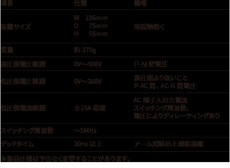 仕様(型番:HGCB-2B-401150)詳細