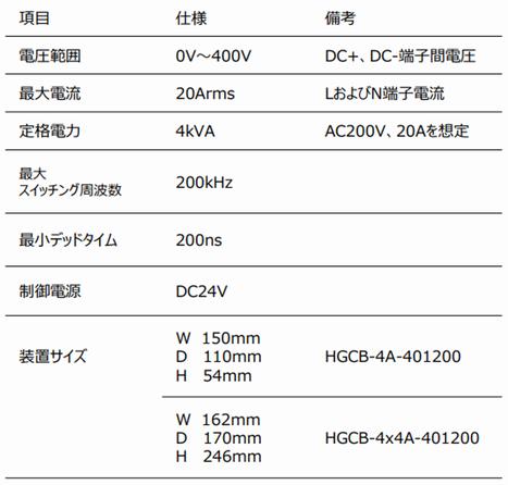 仕様(型番:HGCB-4A-401200)詳細
