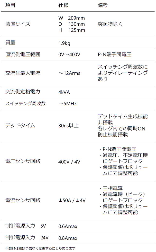 仕様(型番:HGCB-6B-401120)詳細